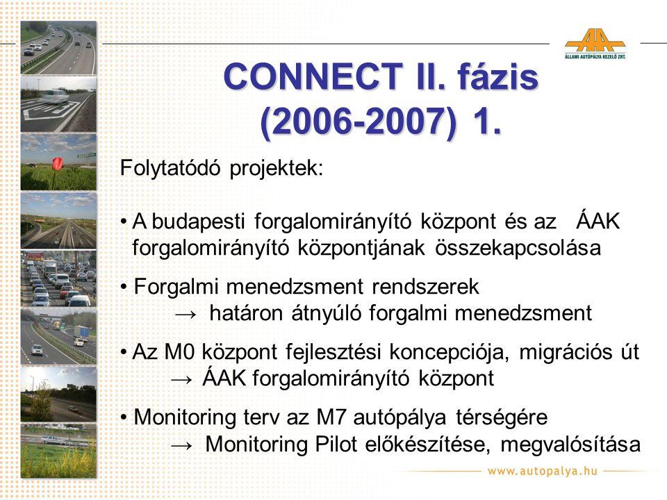 CONNECT II. fázis (2006-2007) 1. Folytatódó projektek:
