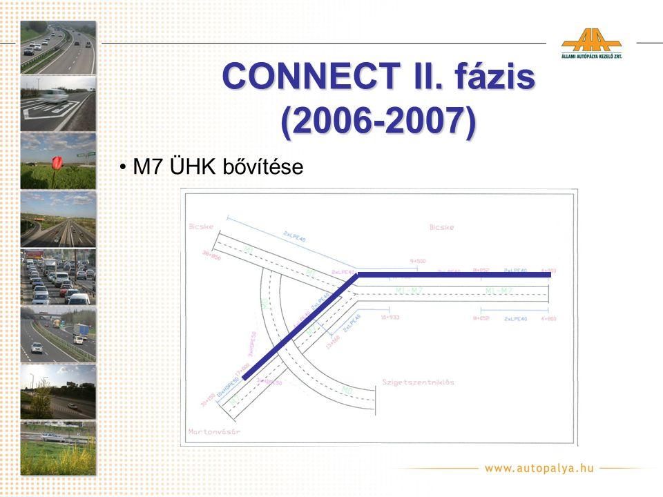CONNECT II. fázis (2006-2007) M7 ÜHK bővítése