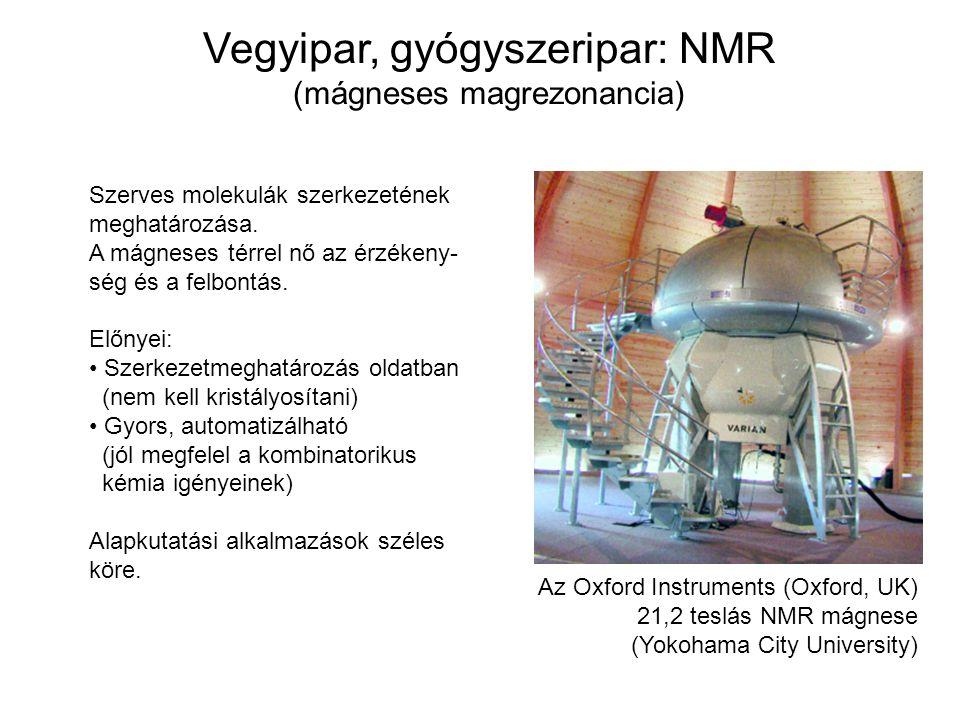 Vegyipar, gyógyszeripar: NMR (mágneses magrezonancia)