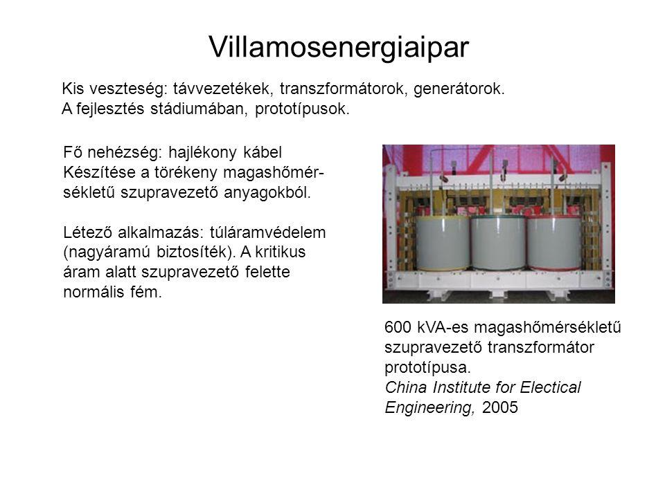 Villamosenergiaipar Kis veszteség: távvezetékek, transzformátorok, generátorok. A fejlesztés stádiumában, prototípusok.