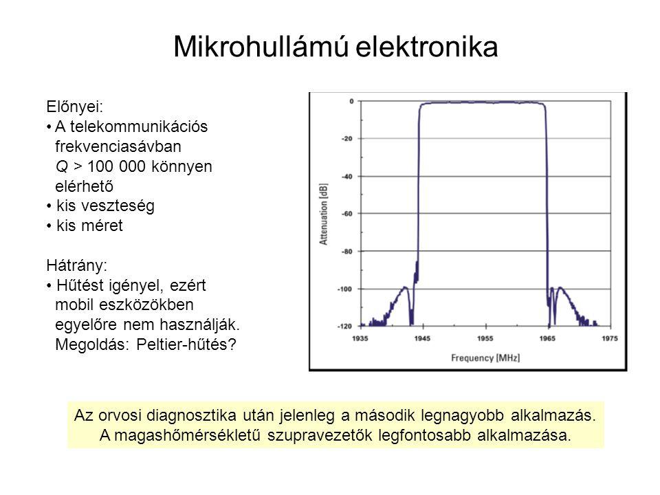 Mikrohullámú elektronika