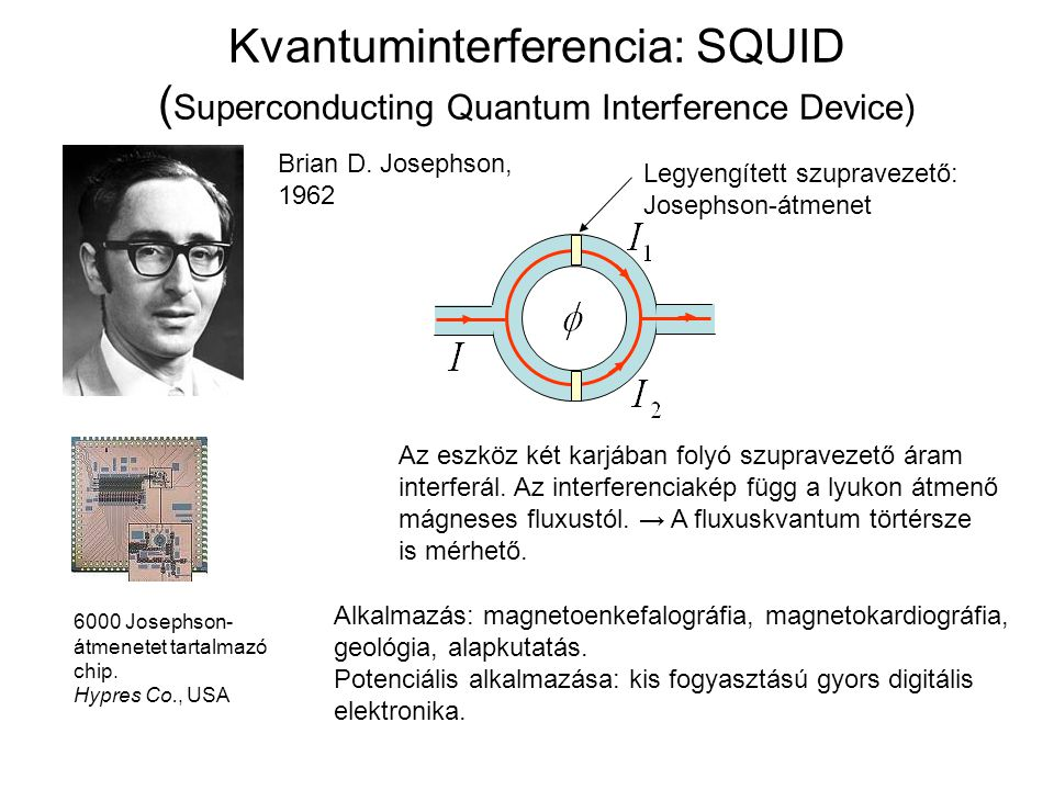 Kvantuminterferencia: SQUID (Superconducting Quantum Interference Device)