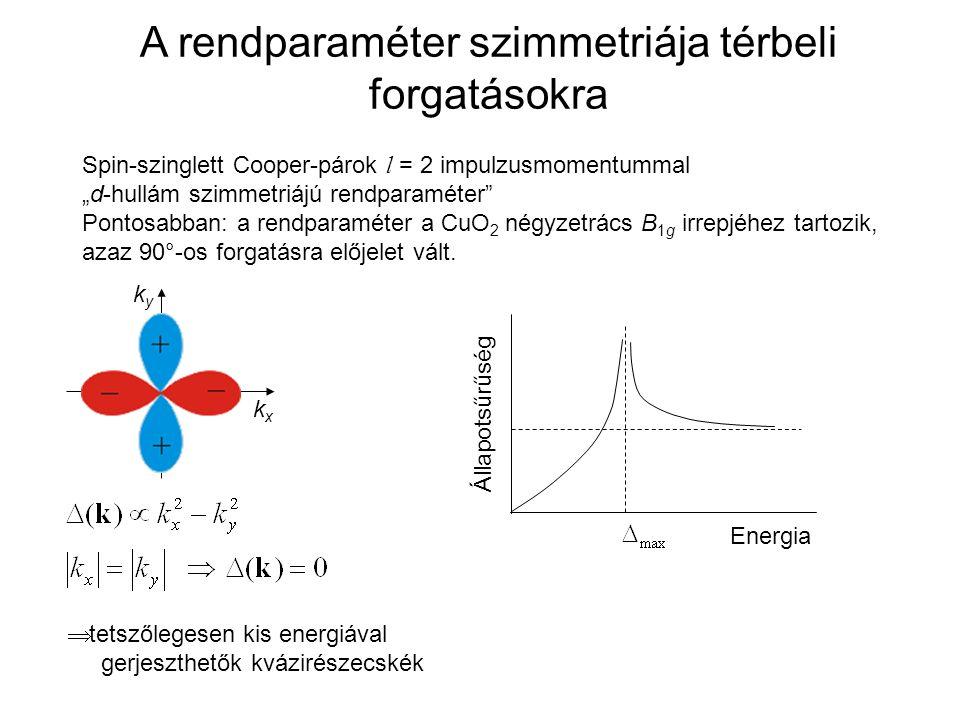 A rendparaméter szimmetriája térbeli forgatásokra