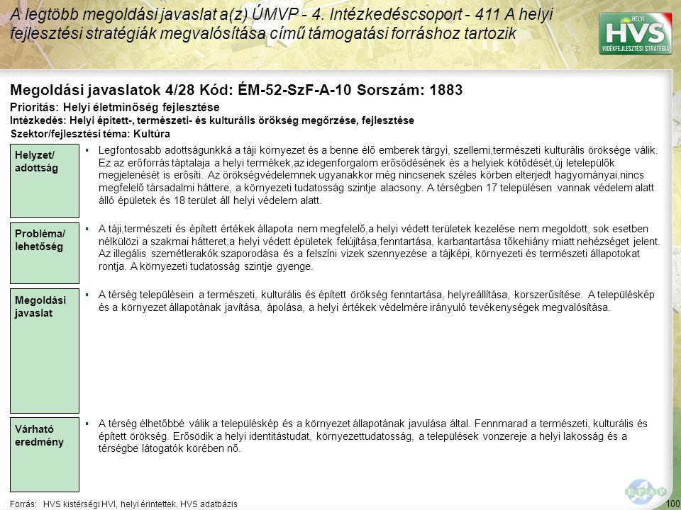 Megoldási javaslatok 4/28 Kód: ÉM-52-SzF-A-10 Sorszám: 1883