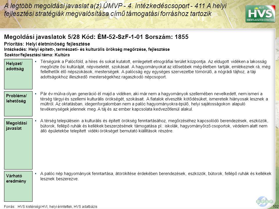 Megoldási javaslatok 5/28 Kód: ÉM-52-SzF-1-01 Sorszám: 1855