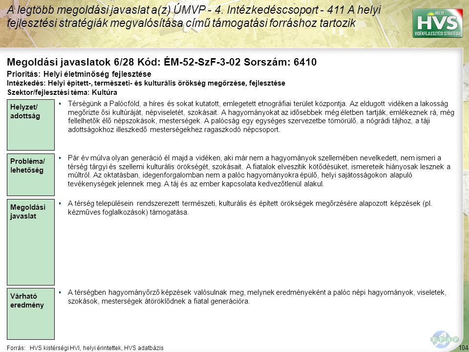 Megoldási javaslatok 6/28 Kód: ÉM-52-SzF-3-02 Sorszám: 6410