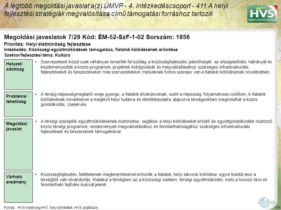 Megoldási javaslatok 7/28 Kód: ÉM-52-SzF-1-02 Sorszám: 1856