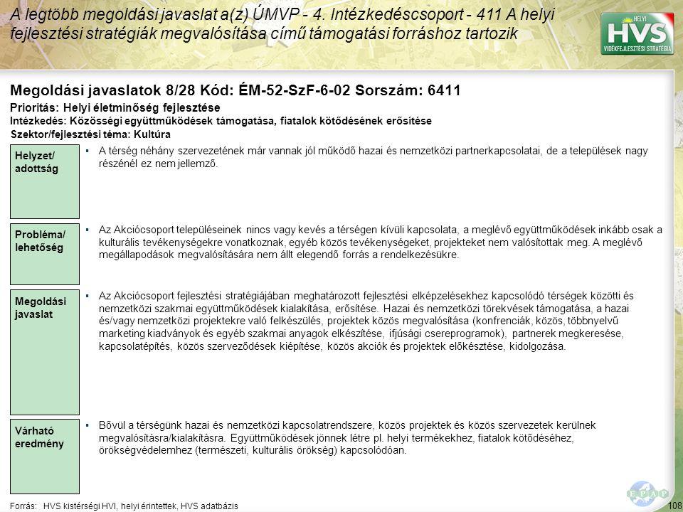 Megoldási javaslatok 8/28 Kód: ÉM-52-SzF-6-02 Sorszám: 6411
