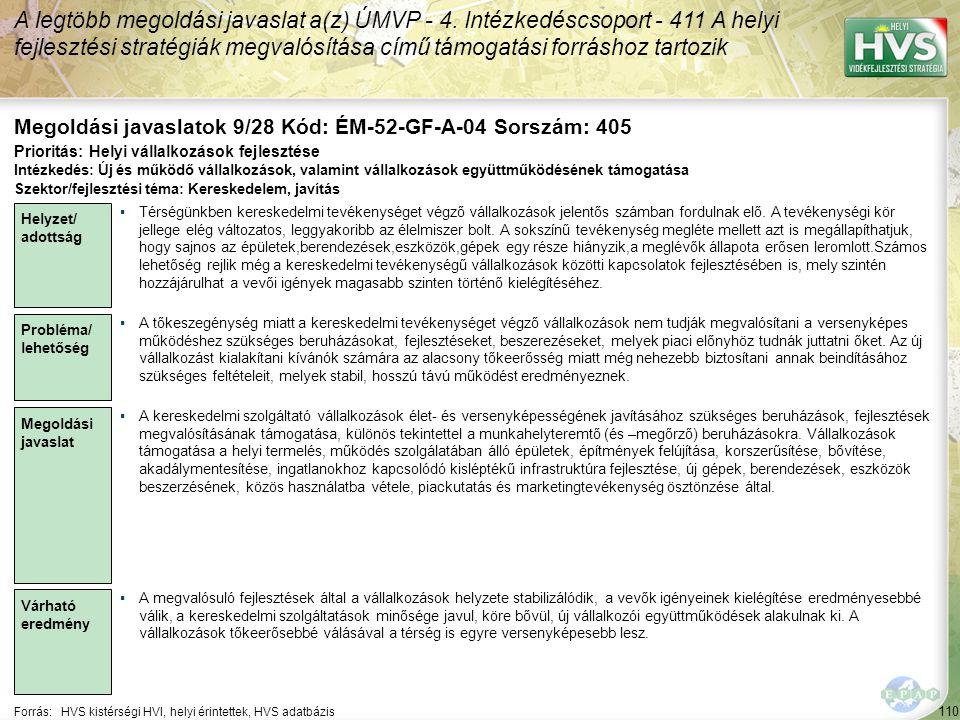 Megoldási javaslatok 9/28 Kód: ÉM-52-GF-A-04 Sorszám: 405