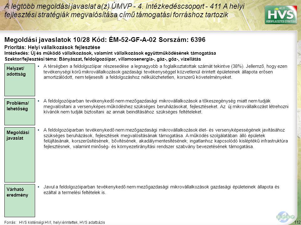 Megoldási javaslatok 10/28 Kód: ÉM-52-GF-A-02 Sorszám: 6396