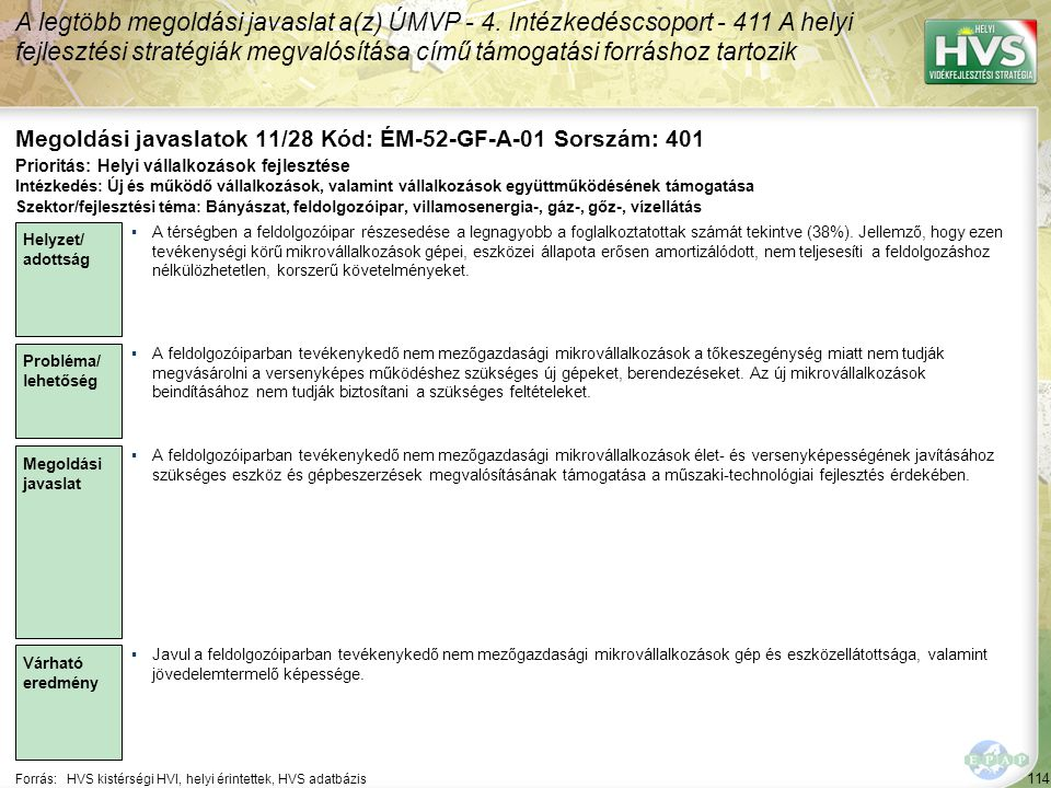 Megoldási javaslatok 11/28 Kód: ÉM-52-GF-A-01 Sorszám: 401