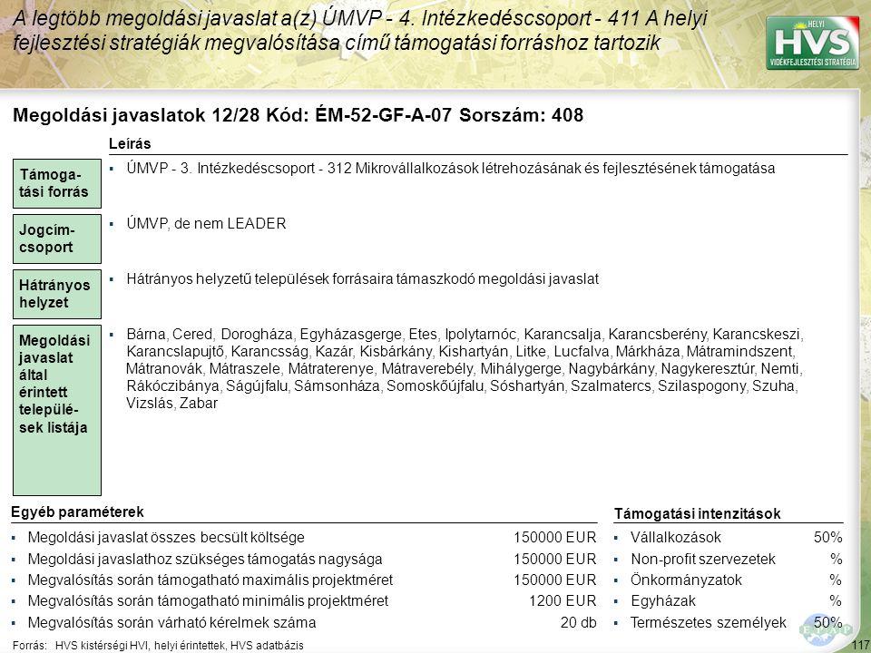 Megoldási javaslatok 13/28 Kód: ÉM-52-GF-A-03 Sorszám: 404