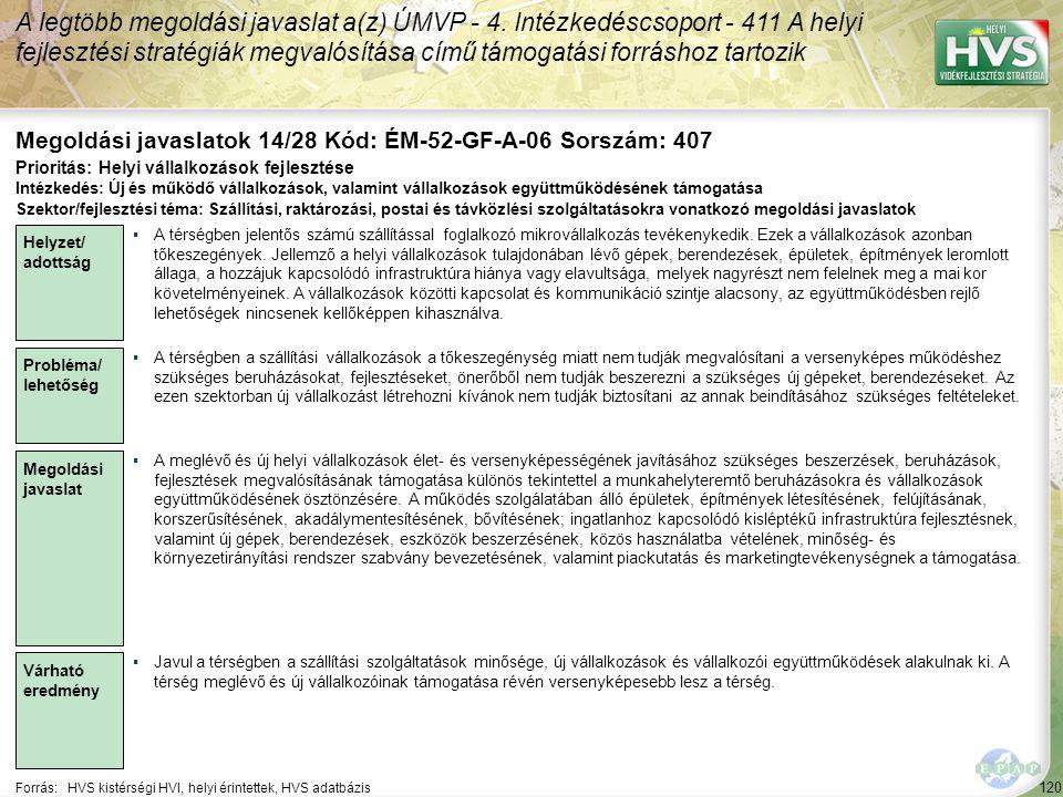 Megoldási javaslatok 14/28 Kód: ÉM-52-GF-A-06 Sorszám: 407