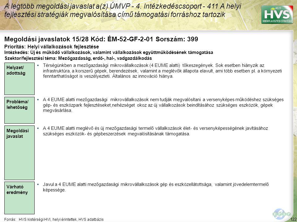 Megoldási javaslatok 15/28 Kód: ÉM-52-GF-2-01 Sorszám: 399