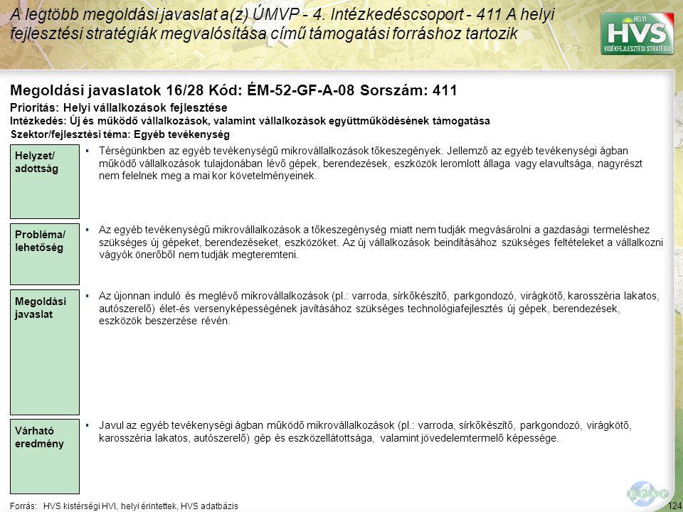 Megoldási javaslatok 16/28 Kód: ÉM-52-GF-A-08 Sorszám: 411