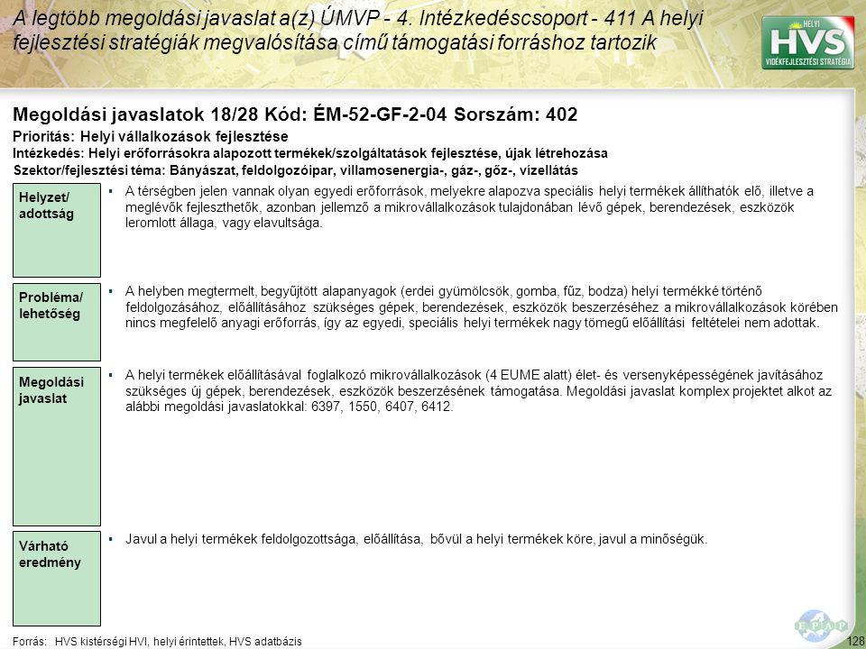 Megoldási javaslatok 18/28 Kód: ÉM-52-GF-2-04 Sorszám: 402