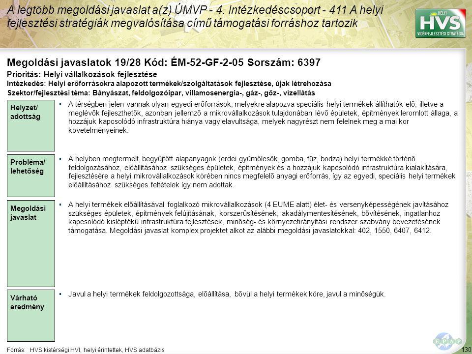 Megoldási javaslatok 19/28 Kód: ÉM-52-GF-2-05 Sorszám: 6397