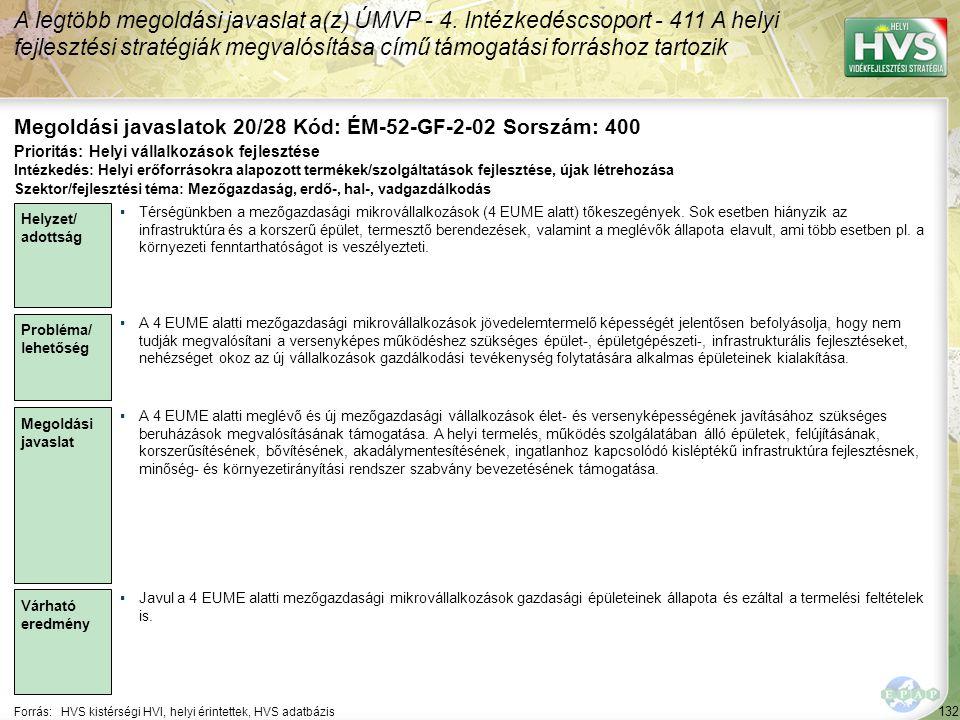 Megoldási javaslatok 20/28 Kód: ÉM-52-GF-2-02 Sorszám: 400