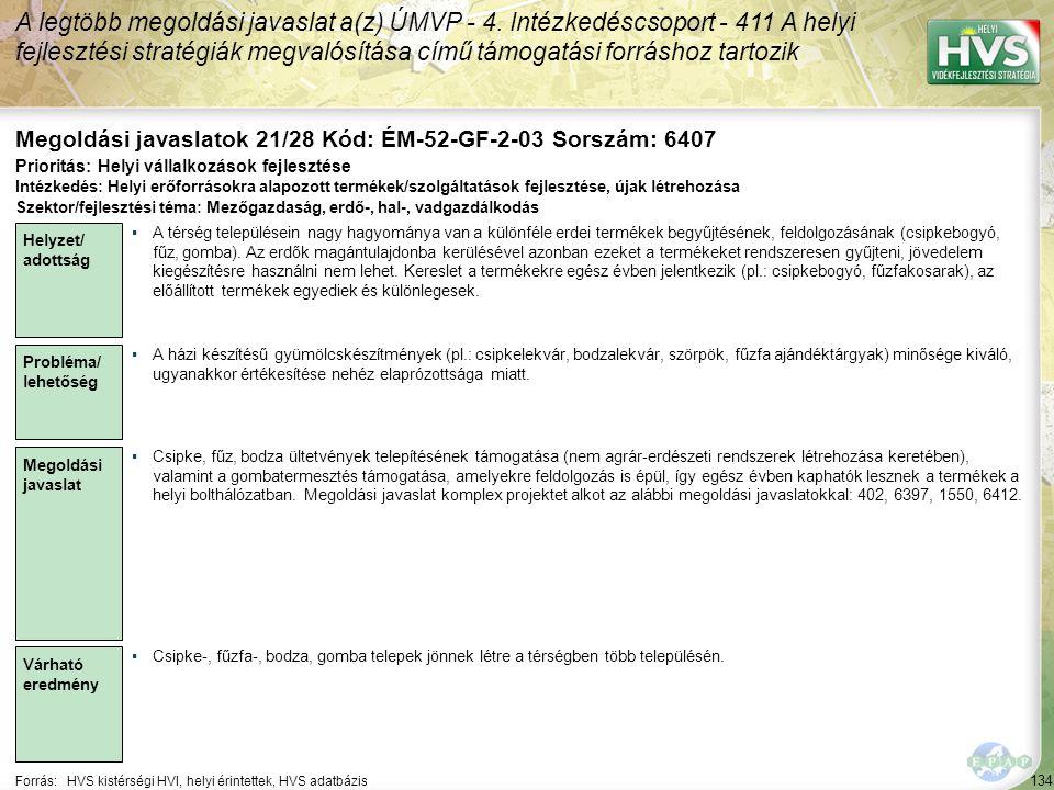 Megoldási javaslatok 21/28 Kód: ÉM-52-GF-2-03 Sorszám: 6407