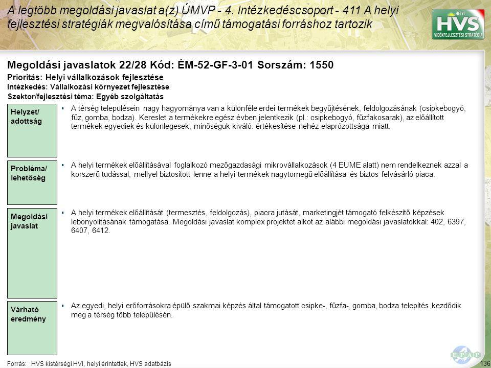 Megoldási javaslatok 22/28 Kód: ÉM-52-GF-3-01 Sorszám: 1550