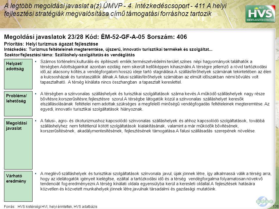 Megoldási javaslatok 23/28 Kód: ÉM-52-GF-A-05 Sorszám: 406