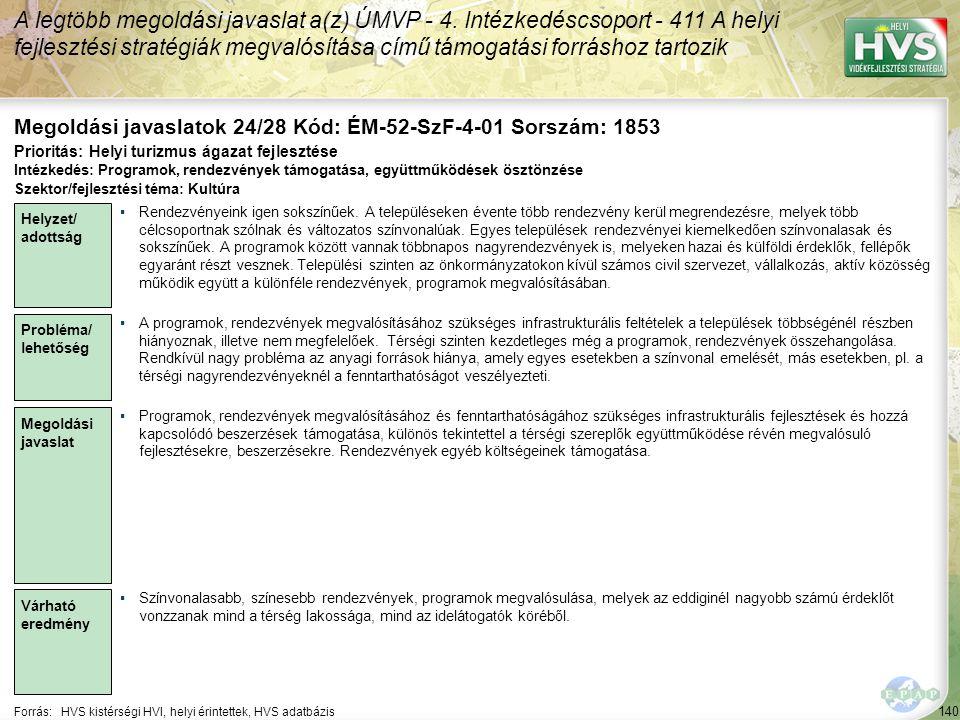 Megoldási javaslatok 24/28 Kód: ÉM-52-SzF-4-01 Sorszám: 1853