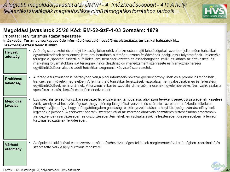 Megoldási javaslatok 25/28 Kód: ÉM-52-SzF-1-03 Sorszám: 1879