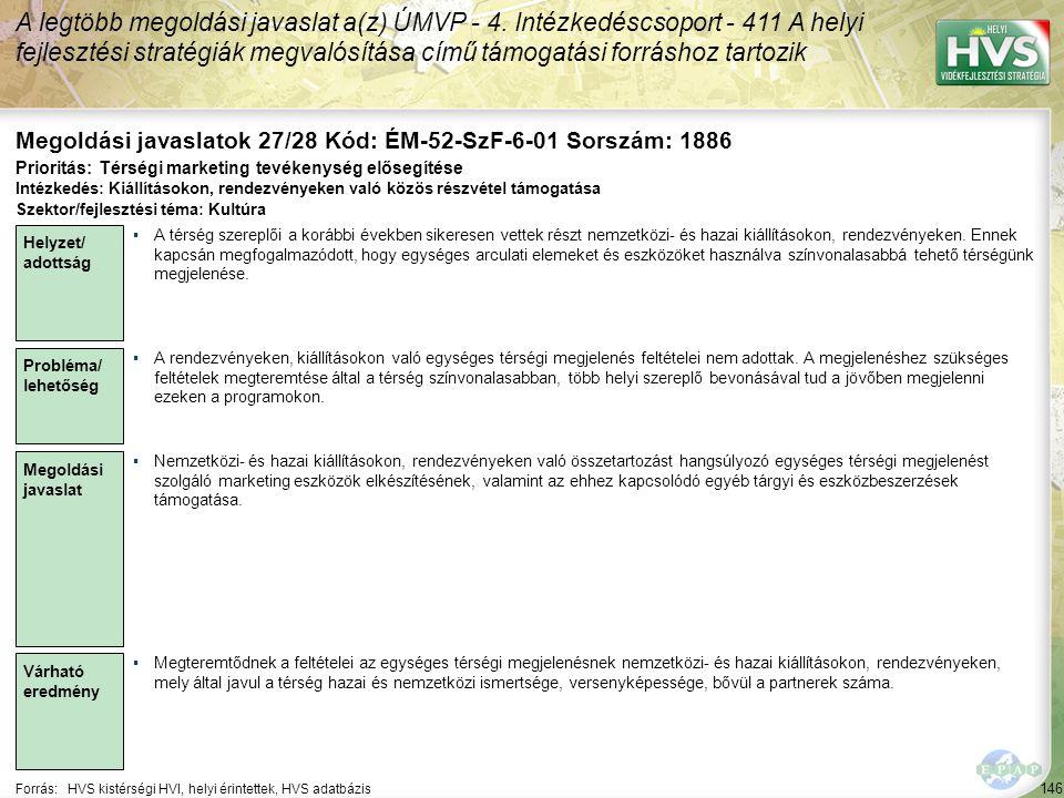 Megoldási javaslatok 27/28 Kód: ÉM-52-SzF-6-01 Sorszám: 1886