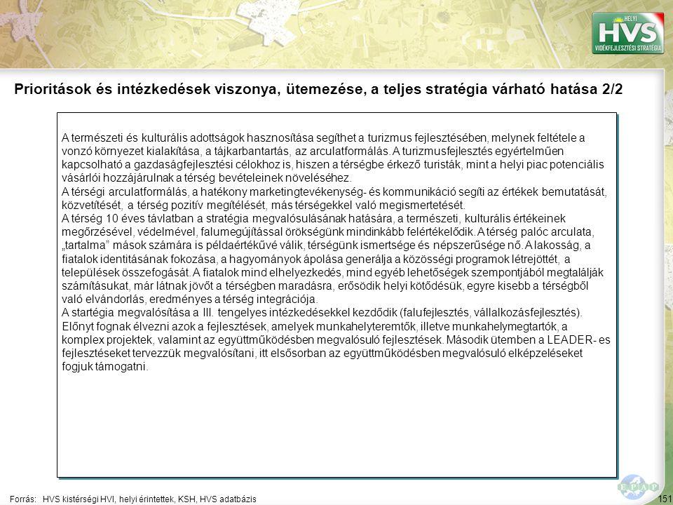 Esélyegyenlőség és fenntarthatóság érvényesülésének bemutatása a stratégiában 1/2