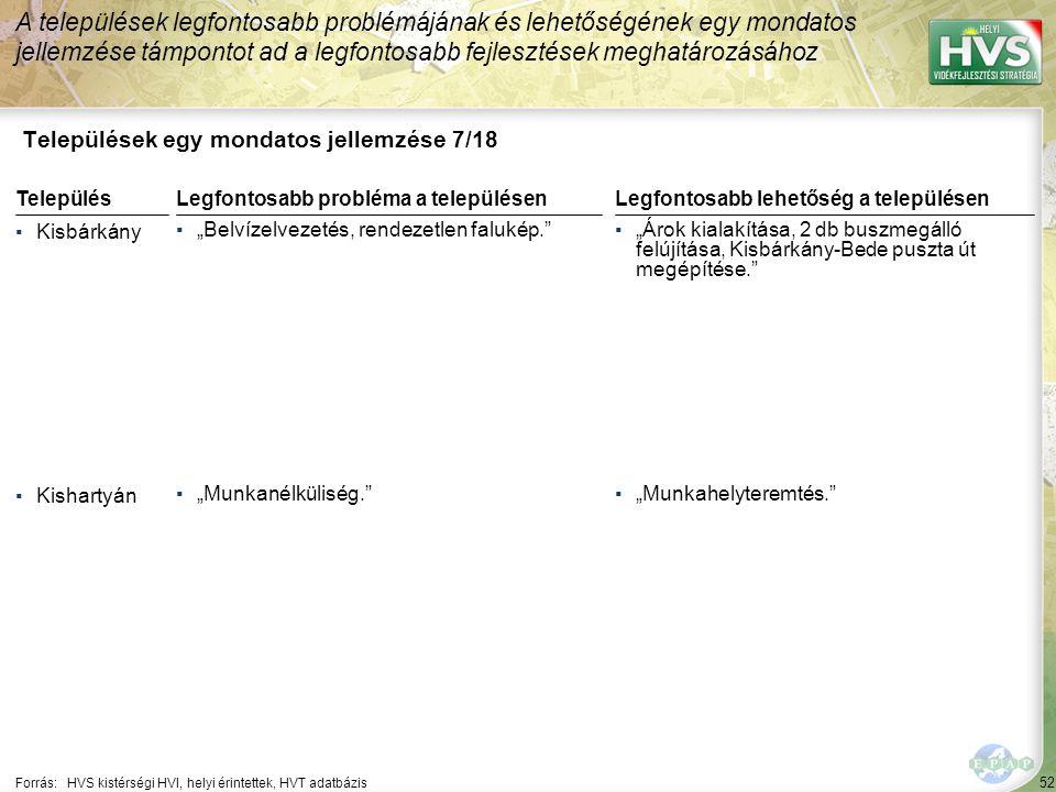 Települések egy mondatos jellemzése 8/18