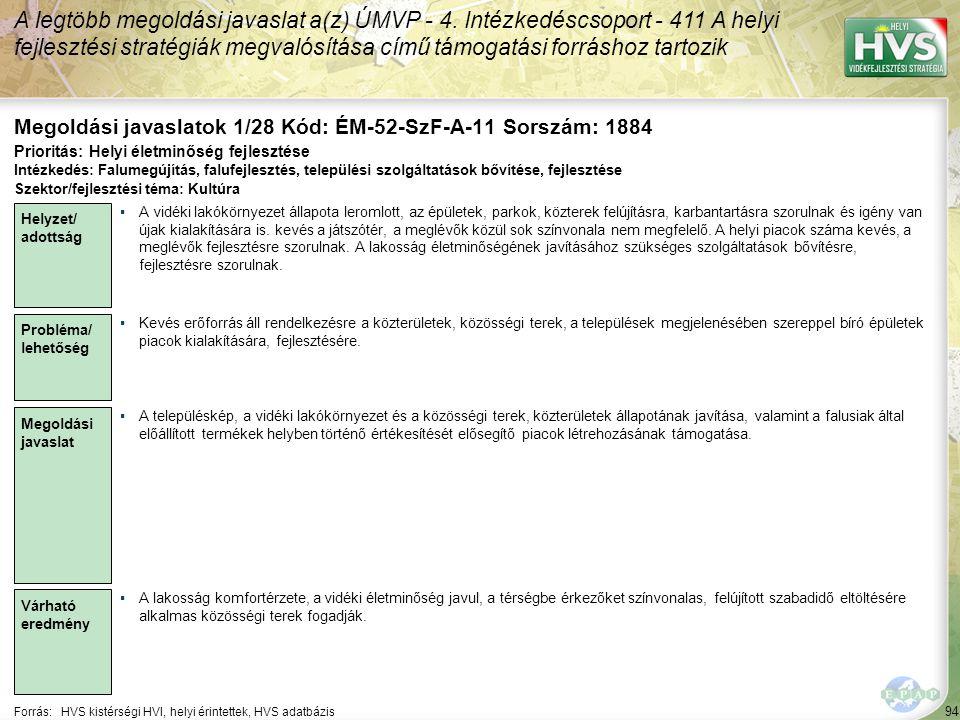 Megoldási javaslatok 1/28 Kód: ÉM-52-SzF-A-11 Sorszám: 1884