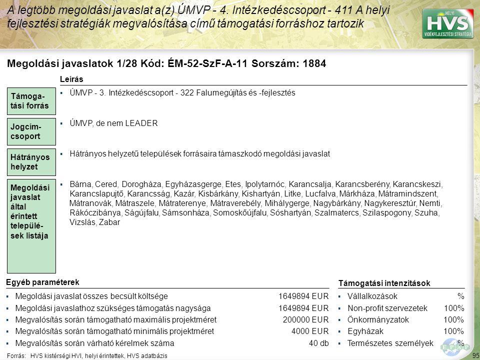 Megoldási javaslatok 2/28 Kód: ÉM-52-SzF-1-05 Sorszám: 6412