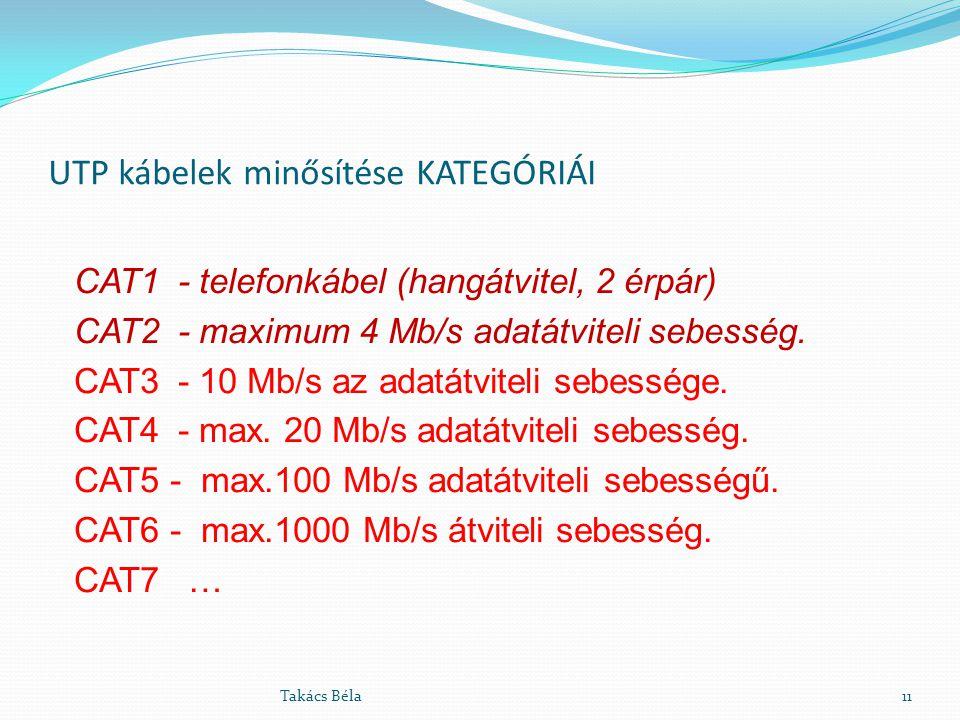 UTP kábelek minősítése KATEGÓRIÁI