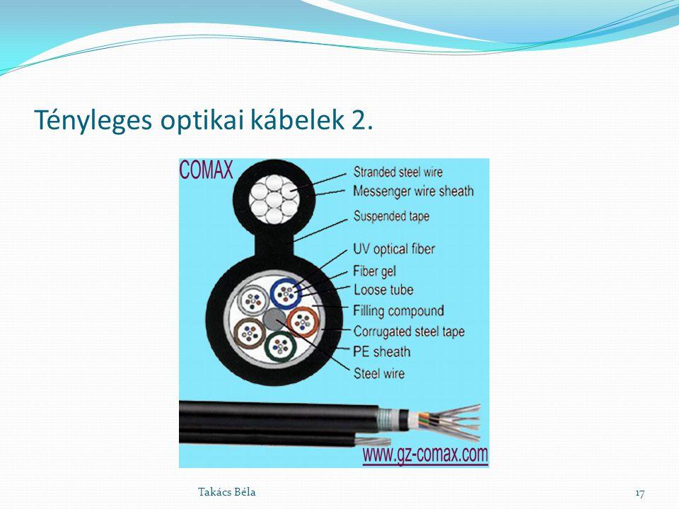 Tényleges optikai kábelek 2.