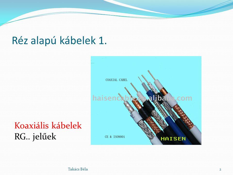 Réz alapú kábelek 1. Koaxiális kábelek RG.. jelűek Takács Béla