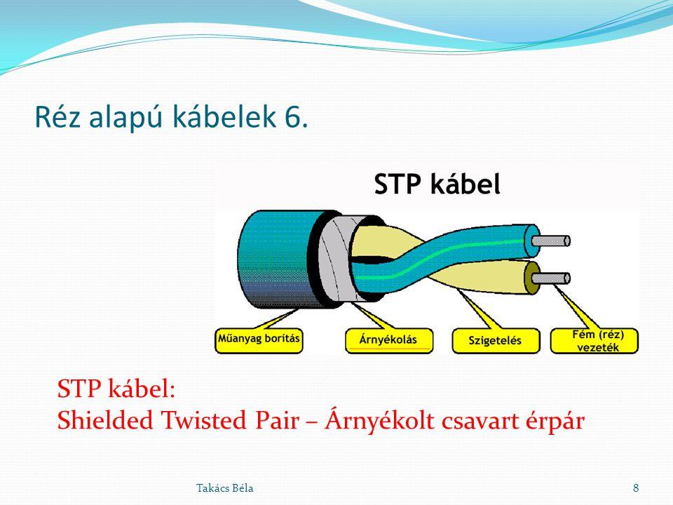 Réz alapú kábelek 6. STP kábel: