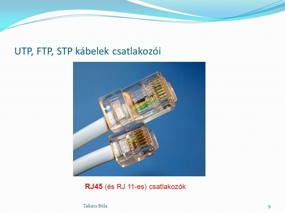 UTP, FTP, STP kábelek csatlakozói