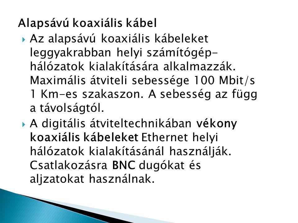 Alapsávú koaxiális kábel
