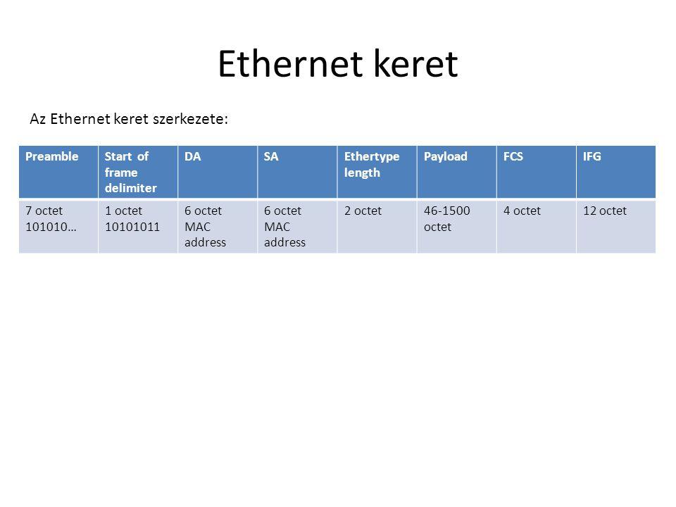 Ethernet keret Az Ethernet keret szerkezete: Preamble
