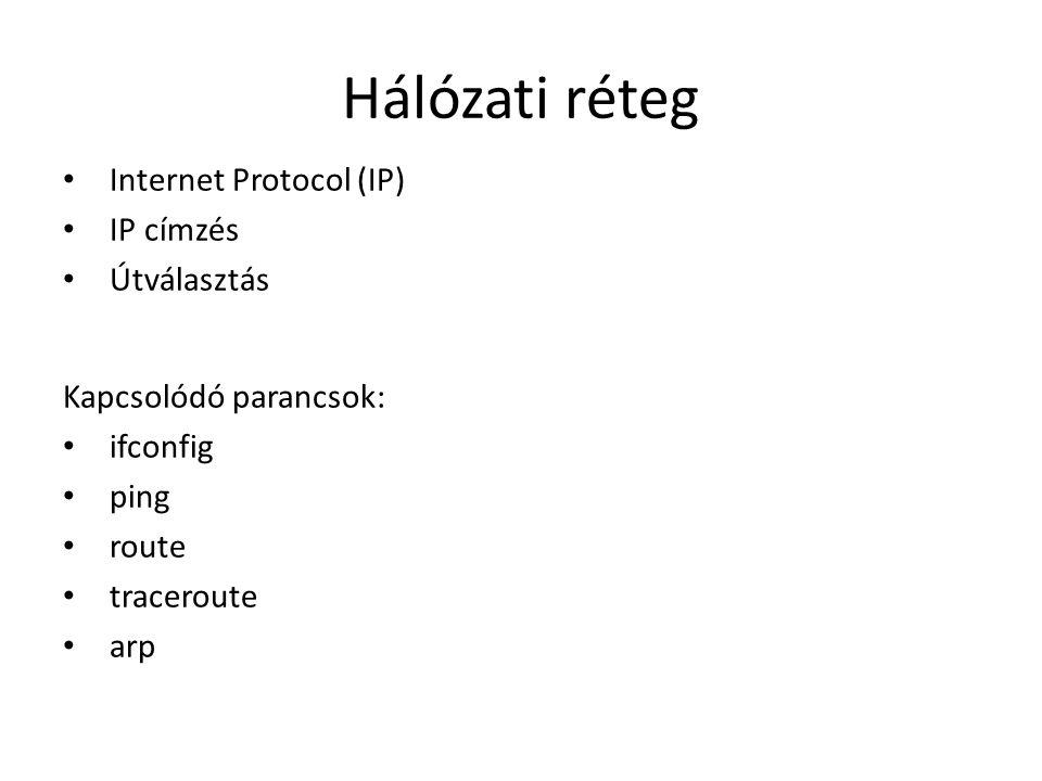 Hálózati réteg Internet Protocol (IP) IP címzés Útválasztás