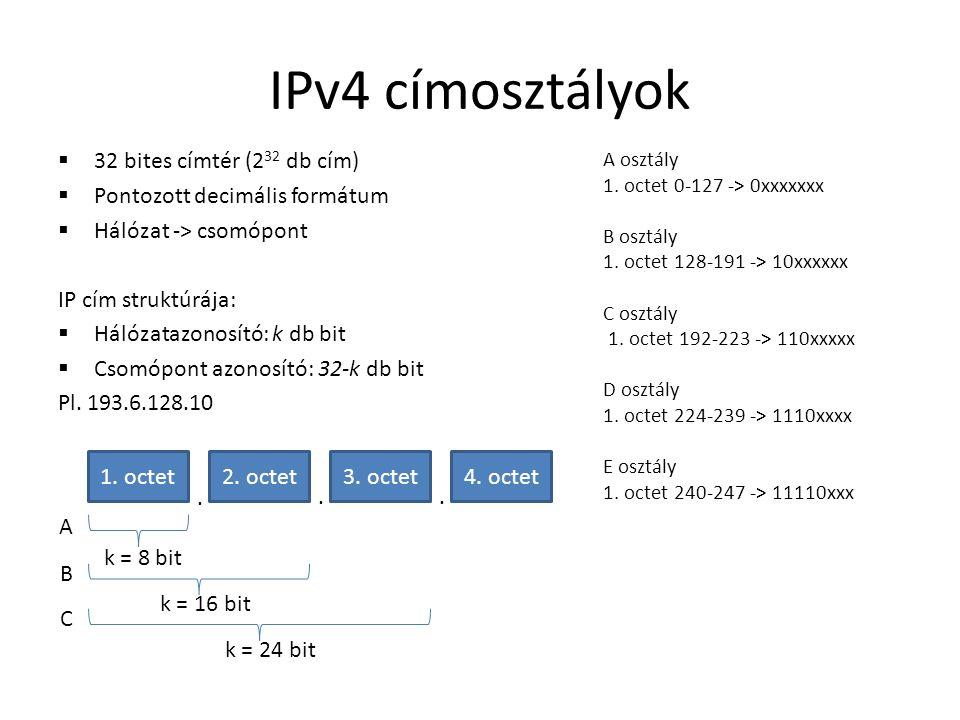 IPv4 címosztályok 32 bites címtér (232 db cím)