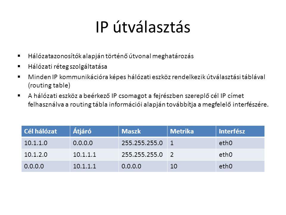 IP útválasztás Hálózatazonosítók alapján történő útvonal meghatározás