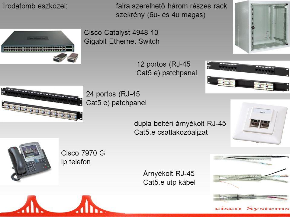 Irodatömb eszközei: falra szerelhető három részes rack szekrény (6u- és 4u magas) Cisco Catalyst 4948 10 Gigabit Ethernet Switch.