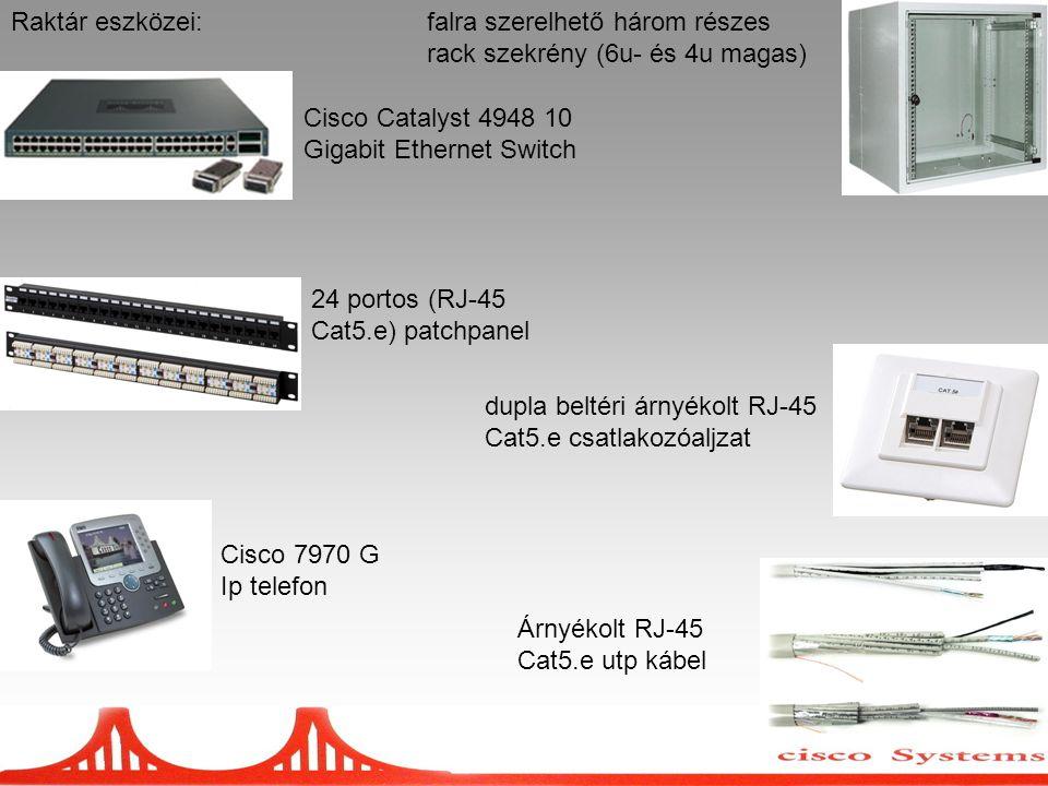 Raktár eszközei: falra szerelhető három részes rack szekrény (6u- és 4u magas) Cisco Catalyst 4948 10 Gigabit Ethernet Switch.