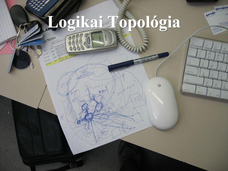 Logikai Topológia