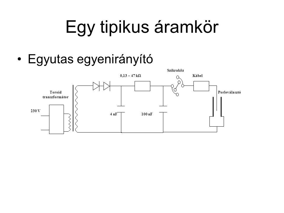 Toroid transzformátor