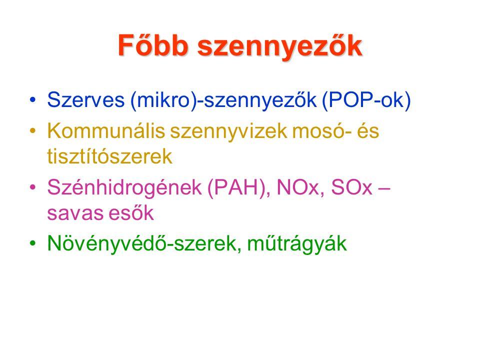 Főbb szennyezők Szerves (mikro)-szennyezők (POP-ok)