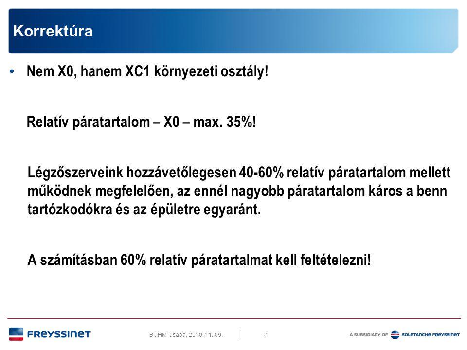 Korrektúra Nem X0, hanem XC1 környezeti osztály! Relatív páratartalom – X0 – max. 35%!