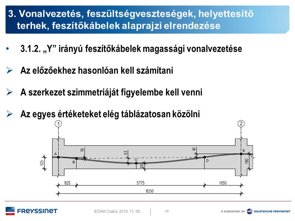 3. Vonalvezetés, feszültségveszteségek, helyettesítő terhek, feszítőkábelek alaprajzi elrendezése