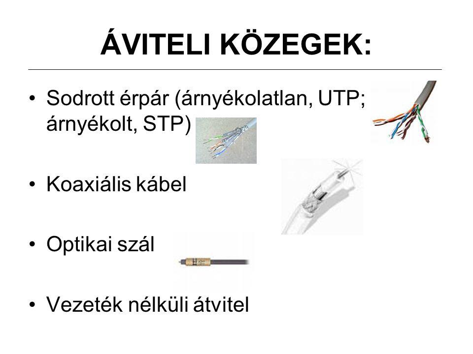 ÁVITELI KÖZEGEK: Sodrott érpár (árnyékolatlan, UTP; árnyékolt, STP)